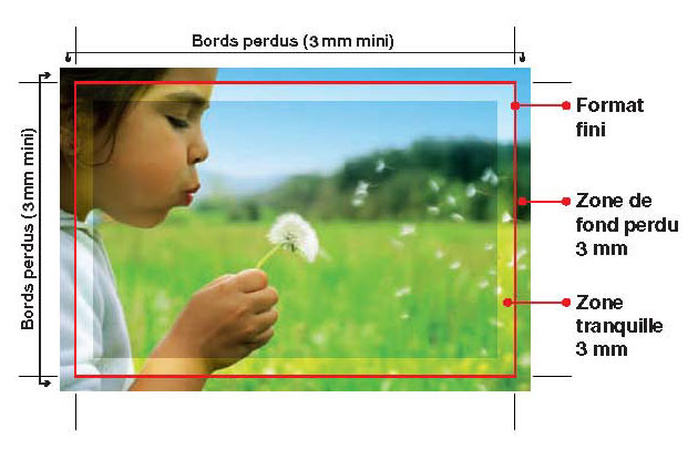 bords perdus comprendre