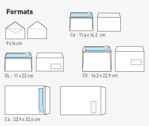 Impression Enveloppe Personnalisée Enveloppes Recto Verso